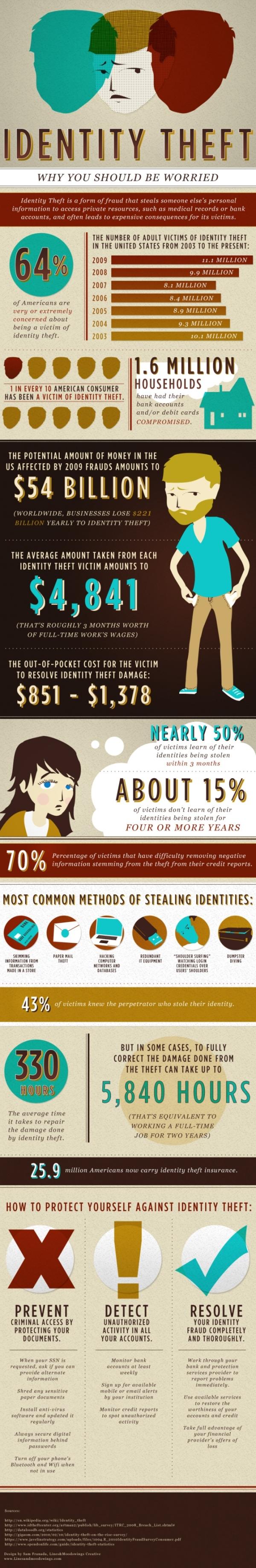 id-theft-lg