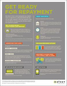 repayment infographic
