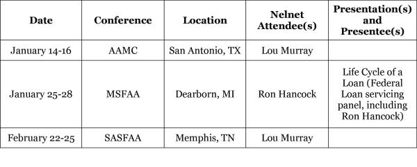 janfeb conferences